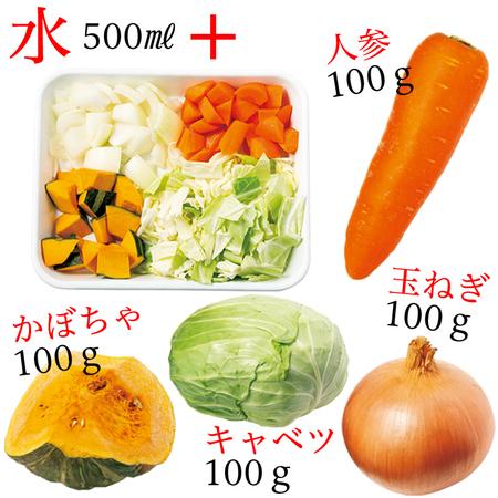 ハーバード 式 野菜 スープ