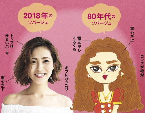髪悩みを解消するヘアスタイル【ネオソバージュ】が40代を変える